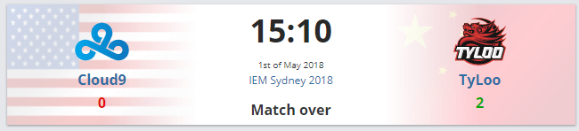 Cloud9 vs TyLoo