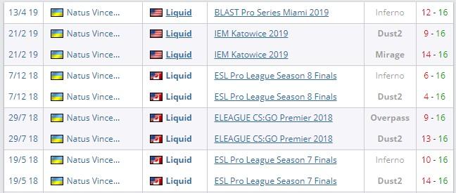 Liquid vs NaVi stats