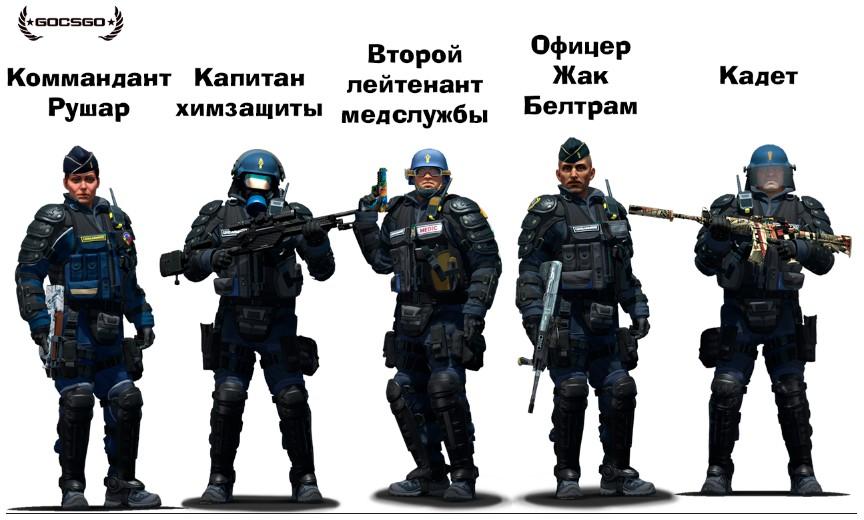 Национальная жандармерия